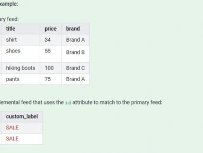 节省网站广告费用 - 帮你节省电子商务网站广告费用