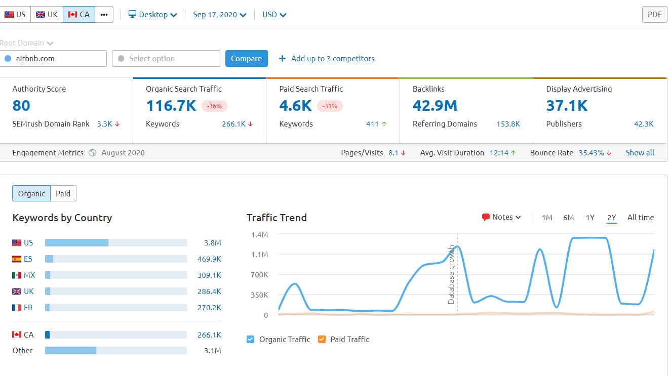 数字营销推动客户成功 - 网站制作专家