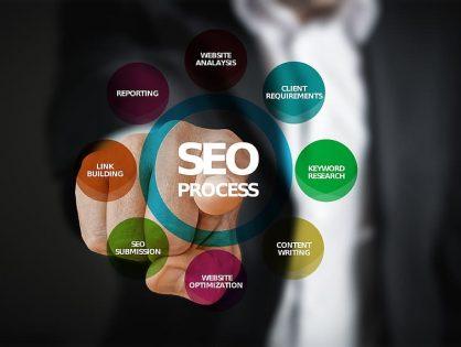 2021年增加网站流量的7种SEO技术