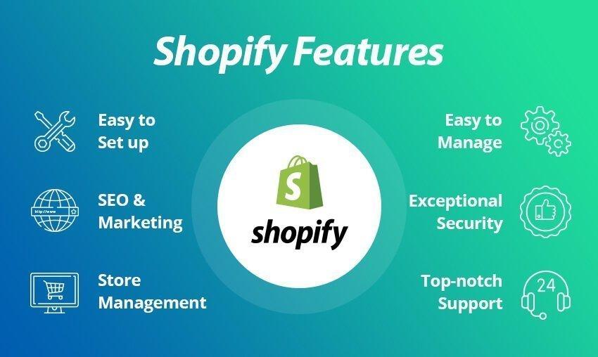 优化Shopify网店 - 温哥华网店专家